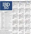 IBD 50 Stocks
