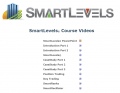 Consistent Options Income - SmartLevels