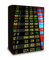 NYSE 1 Minute Volume Advancing Issues ASCII Data File