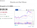 Investor Business Daily Stocks On The Move Down