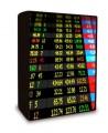 Forex Data 1 Minute ASCII 2001 - 2008