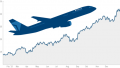 Airline Stocks
