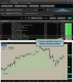 Harmonic Multi-Patterns with Scan Watchlist for Thinkorswim and Mobile