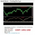Trading The Tape by Scott Maxie - How To Trade Using Order Flow Analysis