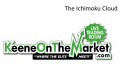 AlphaSharks – How To Trade Weeklys Using The Ichimoku Cloud