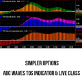 SimplerOptions ABC Waves TOS Indicator & Live Class