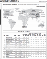 Investor's Business Daily Global Leaders