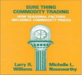 Larry Williams Sure Thing Commodity Trading